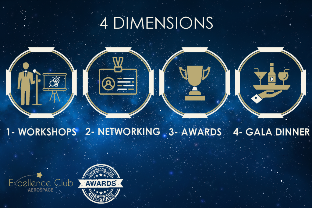 Awards Dimensions