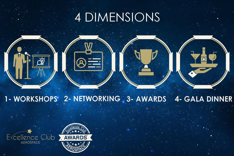 ECA Awards Toulouse Description